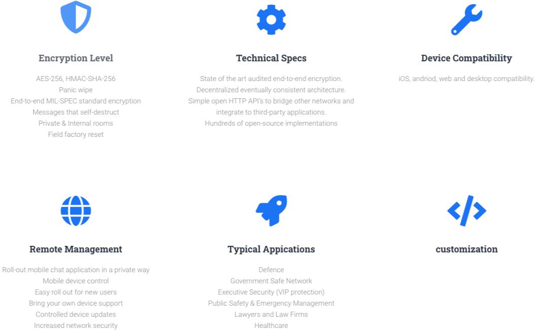 CybrApp-features
